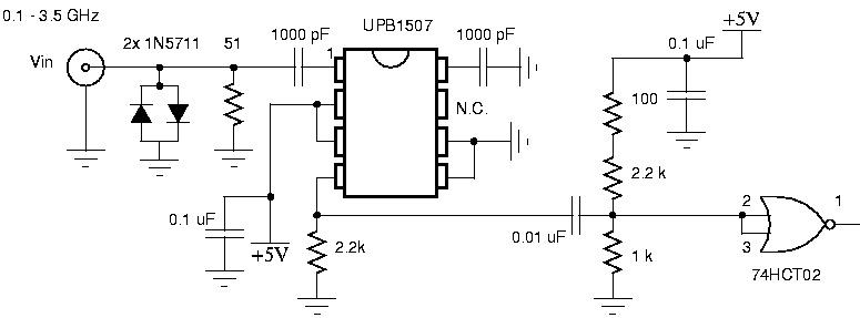 0.1 - 3.5GHz Prescaler