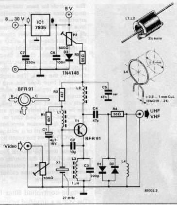 VHF/UHF TV Modulator