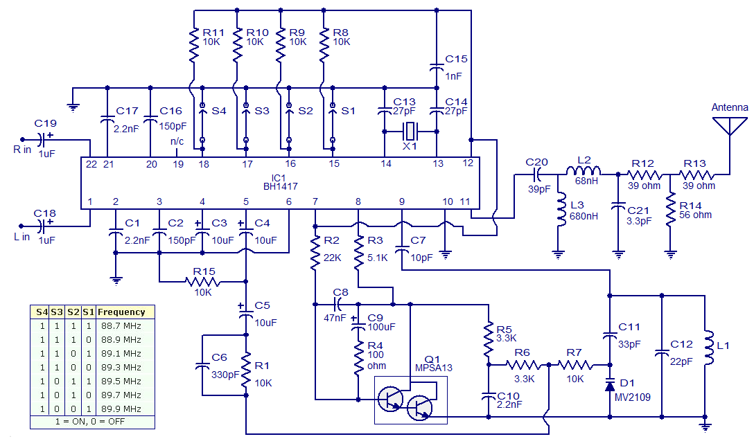 pll stereo fm transmitter circuit zone com electronic projects, electronic schematics, diy  at alyssarenee.co